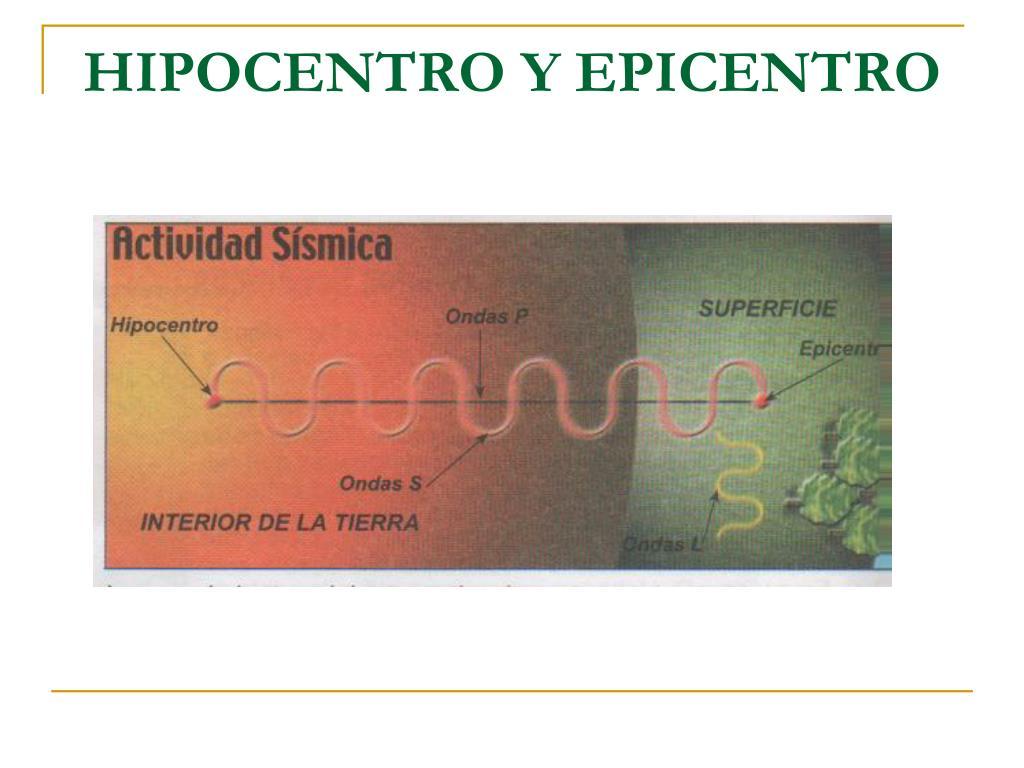HIPOCENTRO Y EPICENTRO