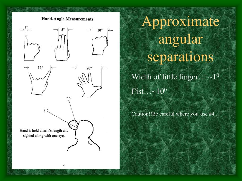 Approximate angular separations