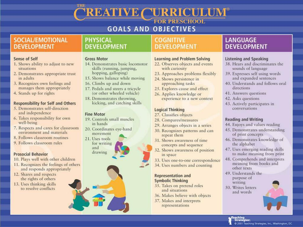 Creative Curriculum Letter To Parents