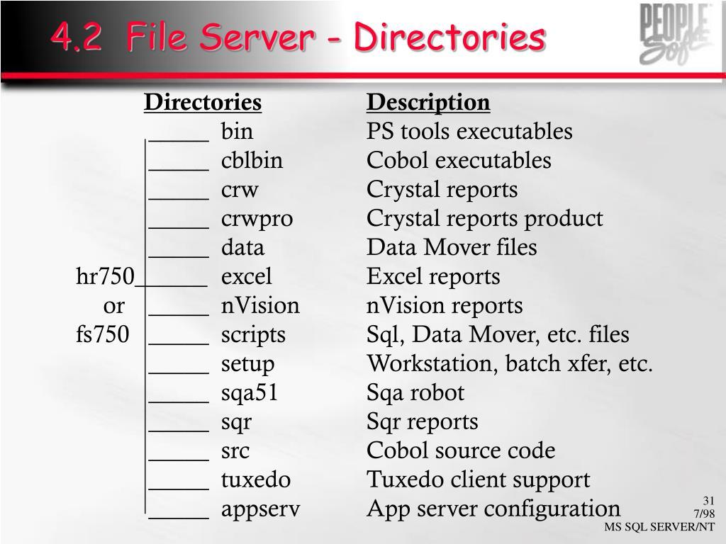 4.2  File Server - Directories