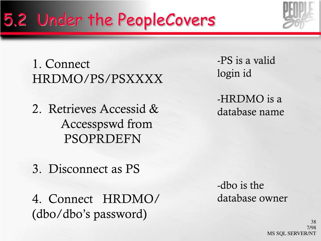 5.2  Under the PeopleCovers