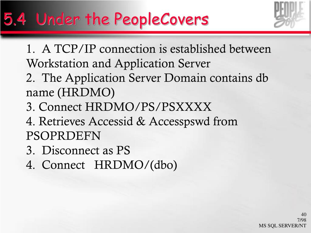 5.4  Under the PeopleCovers