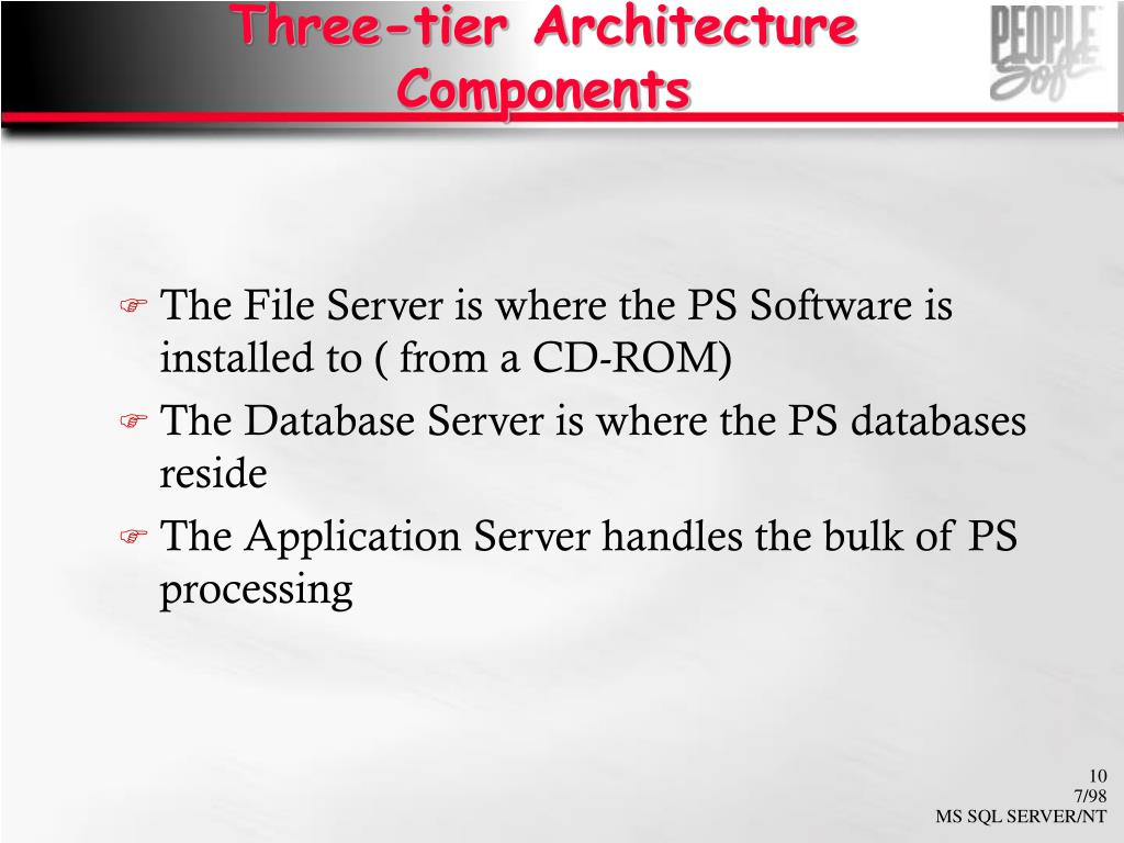 Three-tier Architecture Components