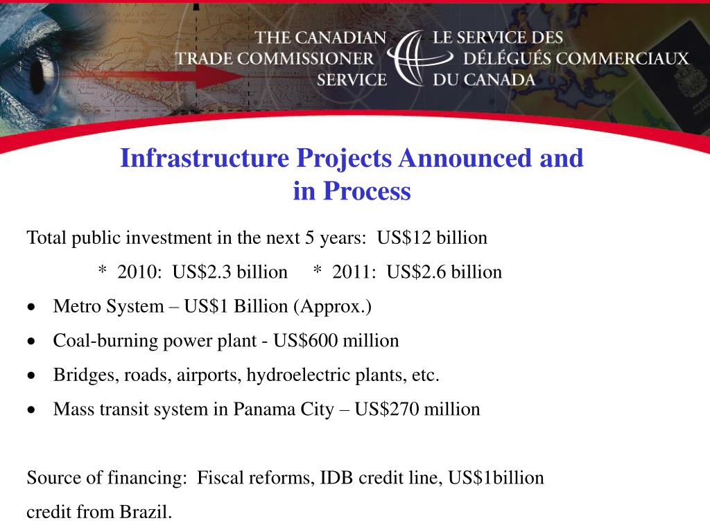 Infrastructure Projects Announced and in Process