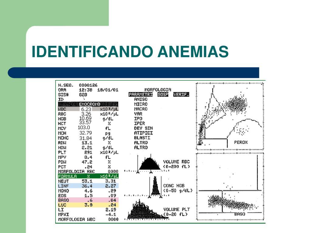 IDENTIFICANDO ANEMIAS