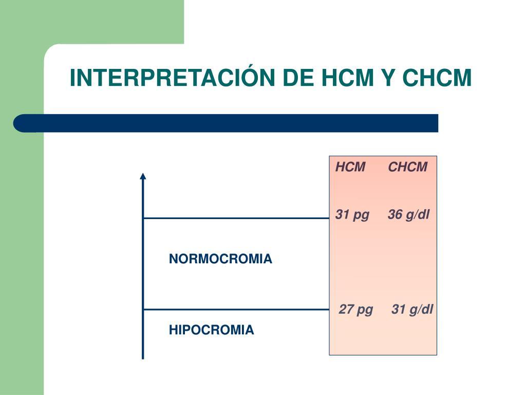 INTERPRETACIÓN DE HCM Y CHCM