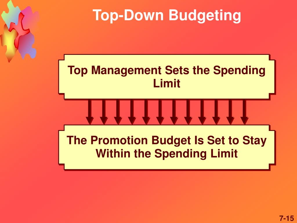 The Promotion Budget Is Set to Stay Within the Spending Limit