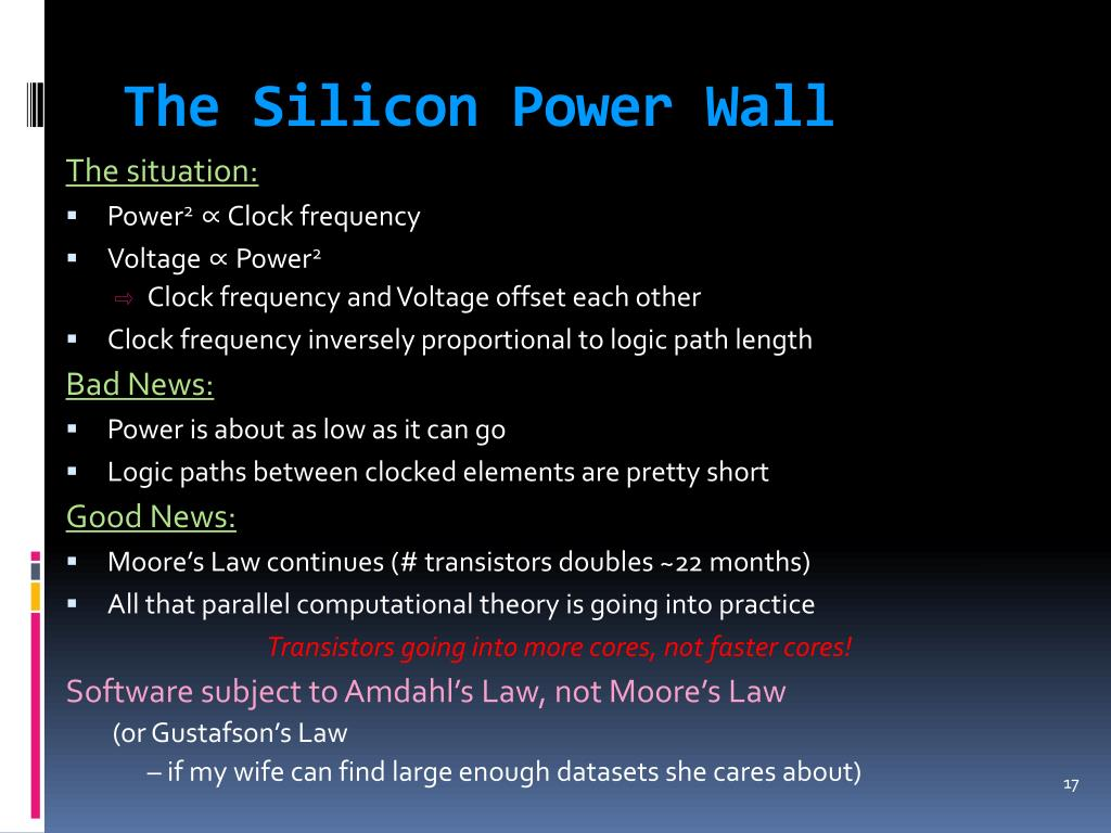 The Silicon Power Wall