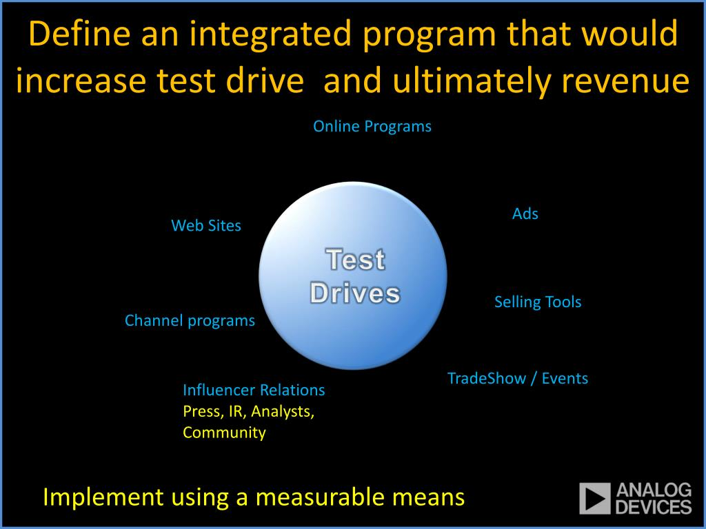 Define an integrated program that would increase test drive  and ultimately revenue