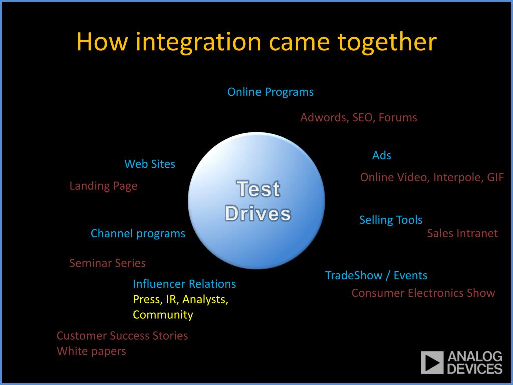How integration came together