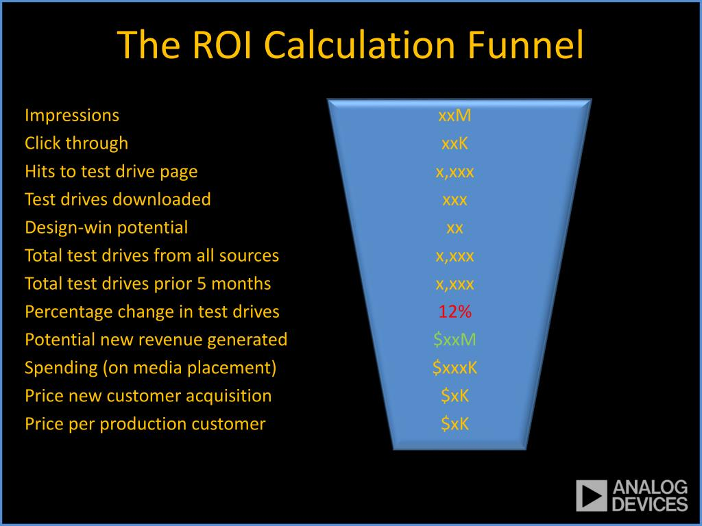 The ROI Calculation Funnel