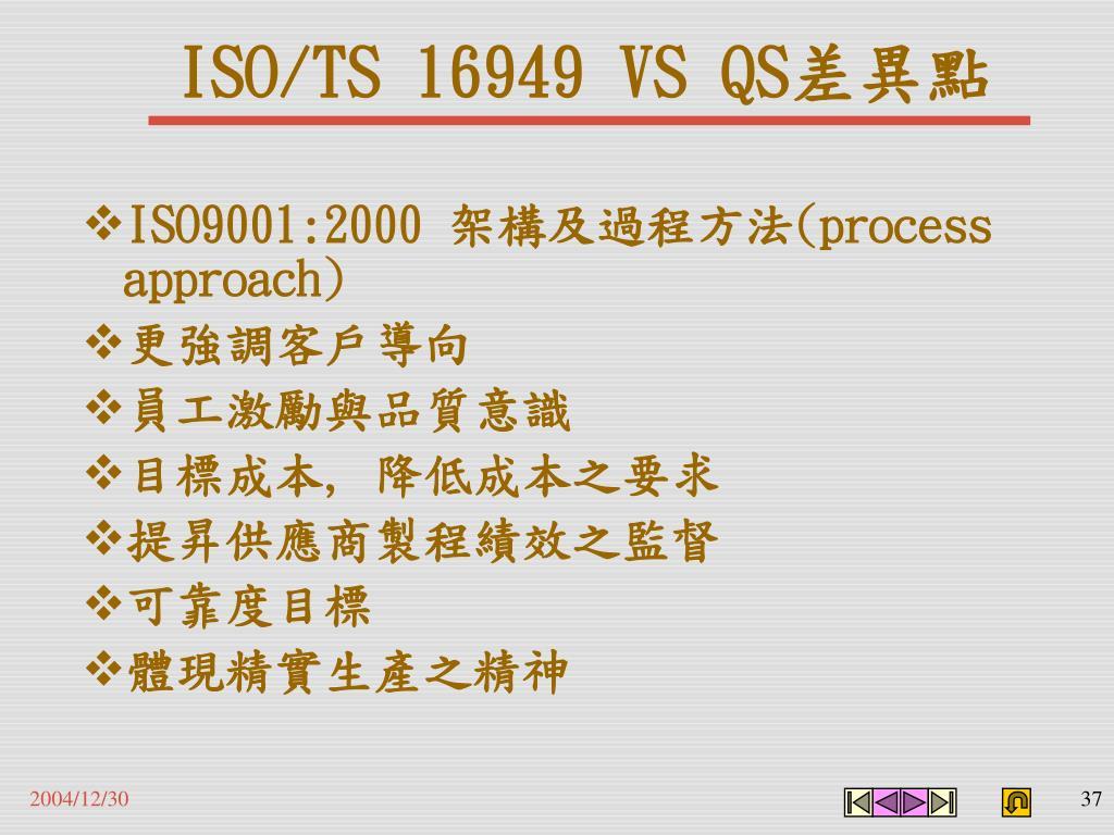 ISO/TS 16949 VS QS