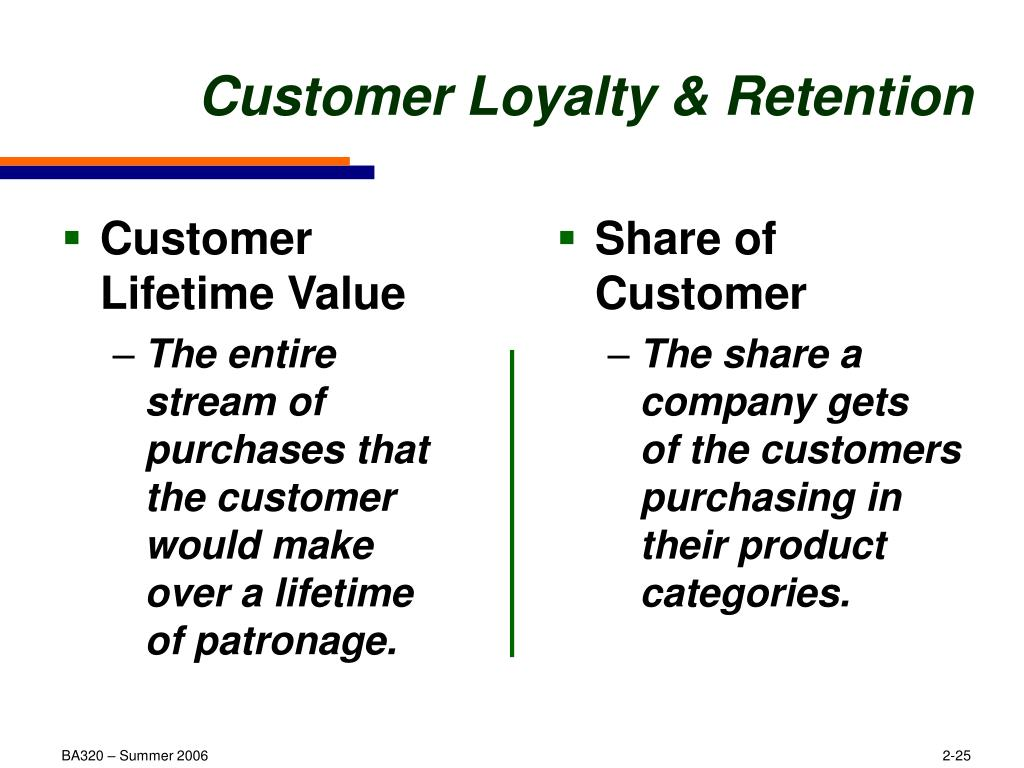 Share of Customer