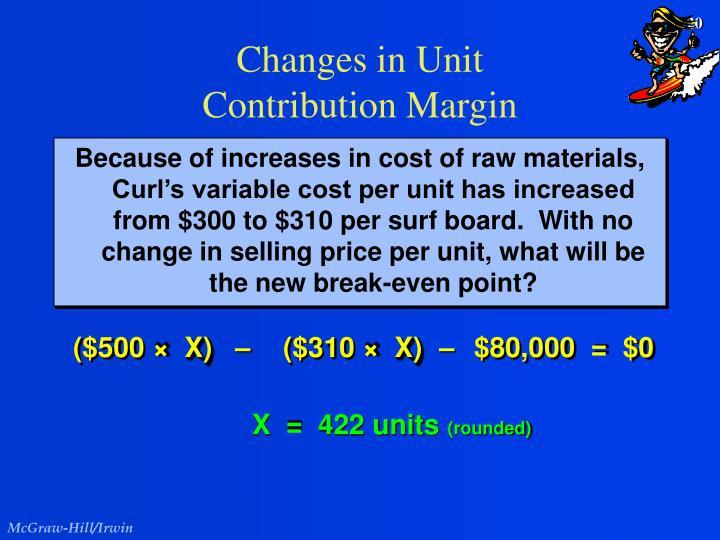 Changes in Unit