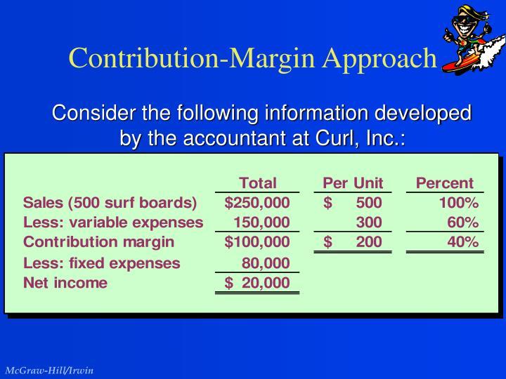 Contribution-Margin Approach
