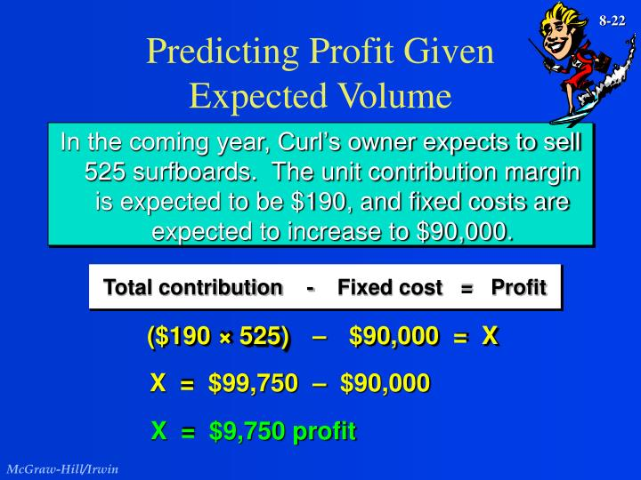 Predicting Profit Given