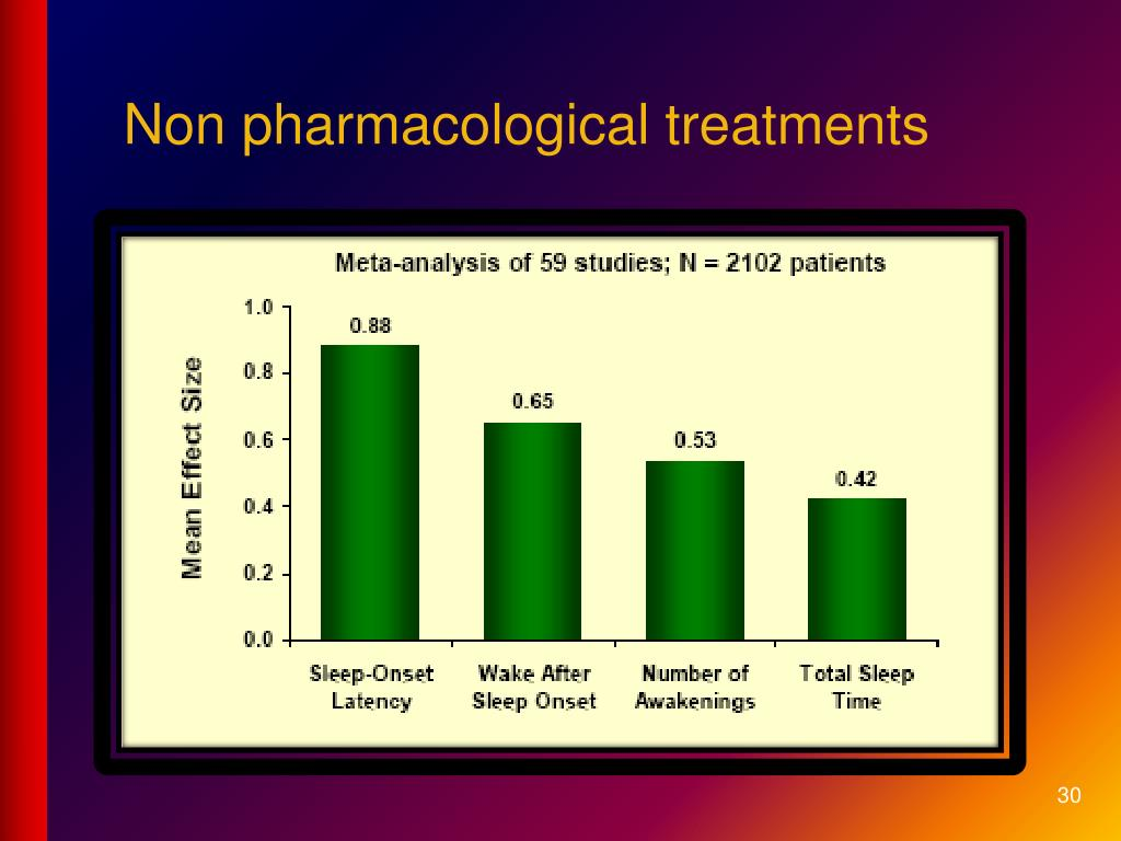 Non pharmacological treatments