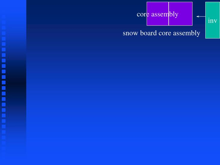 core assembly