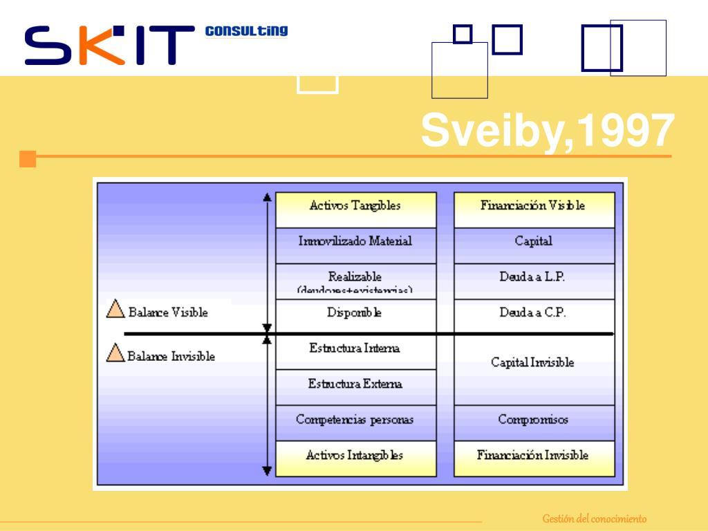 Sveiby,1997
