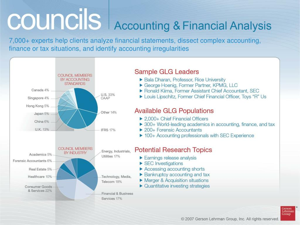 7,000+ experts help clients analyze financial statements, dissect complex accounting, finance or tax situations, and identify accounting irregularities