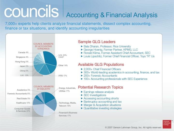 7,000+ experts help clients analyze financial statements, dissect complex accounting, finance or tax...