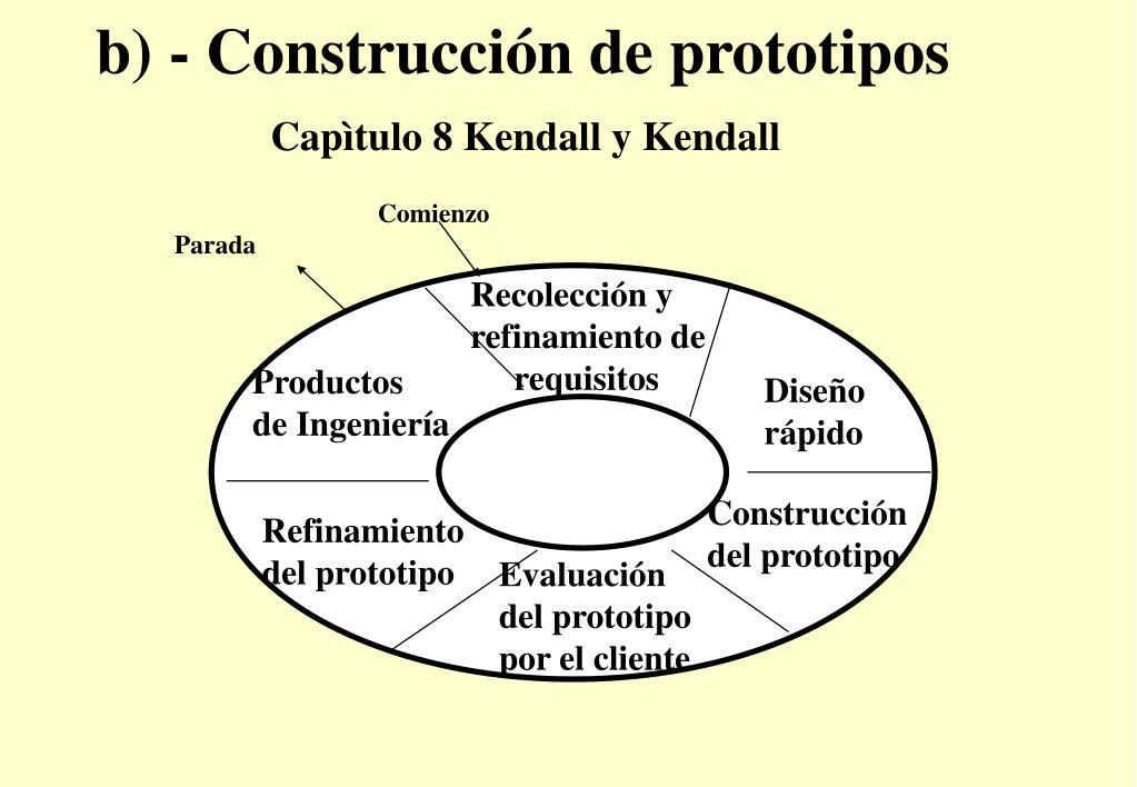 b) - Construcción de prototipos