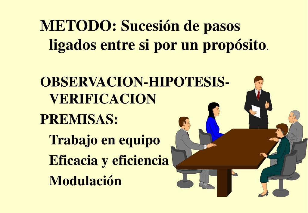 METODO: Sucesión de pasos ligados entre si por un propósito