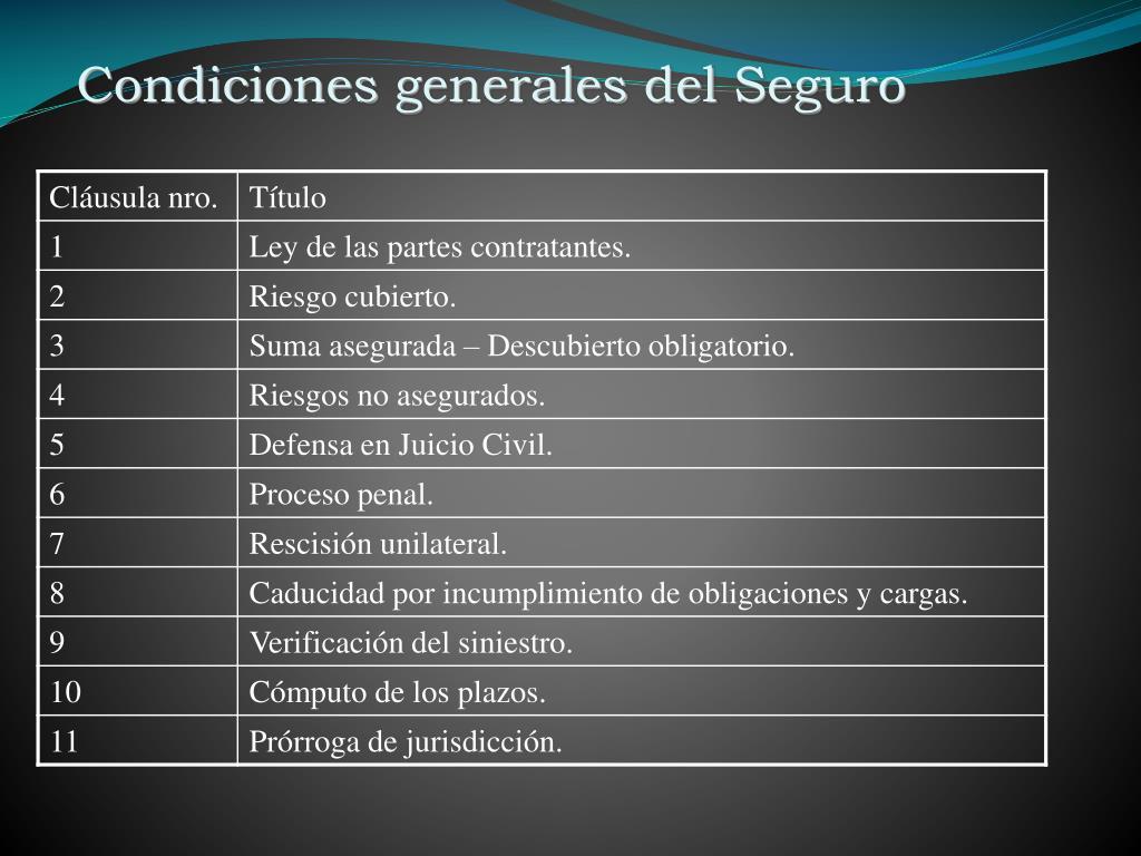Condiciones generales del Seguro