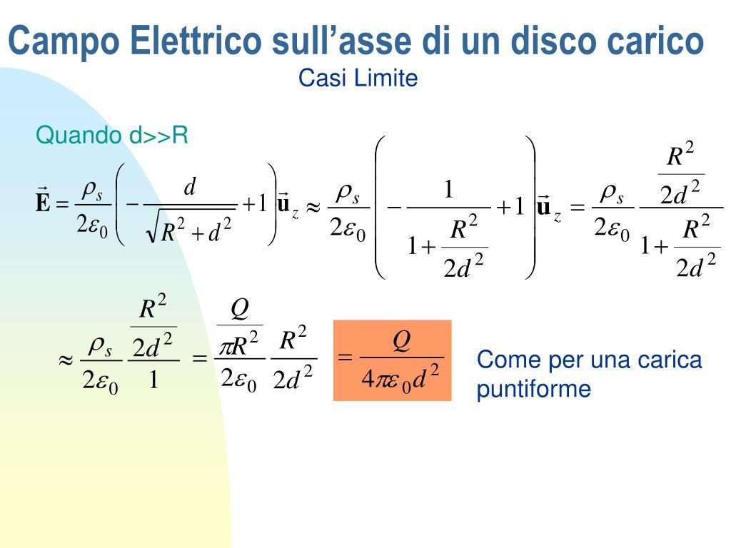 Campo Elettrico sull'asse di un disco carico
