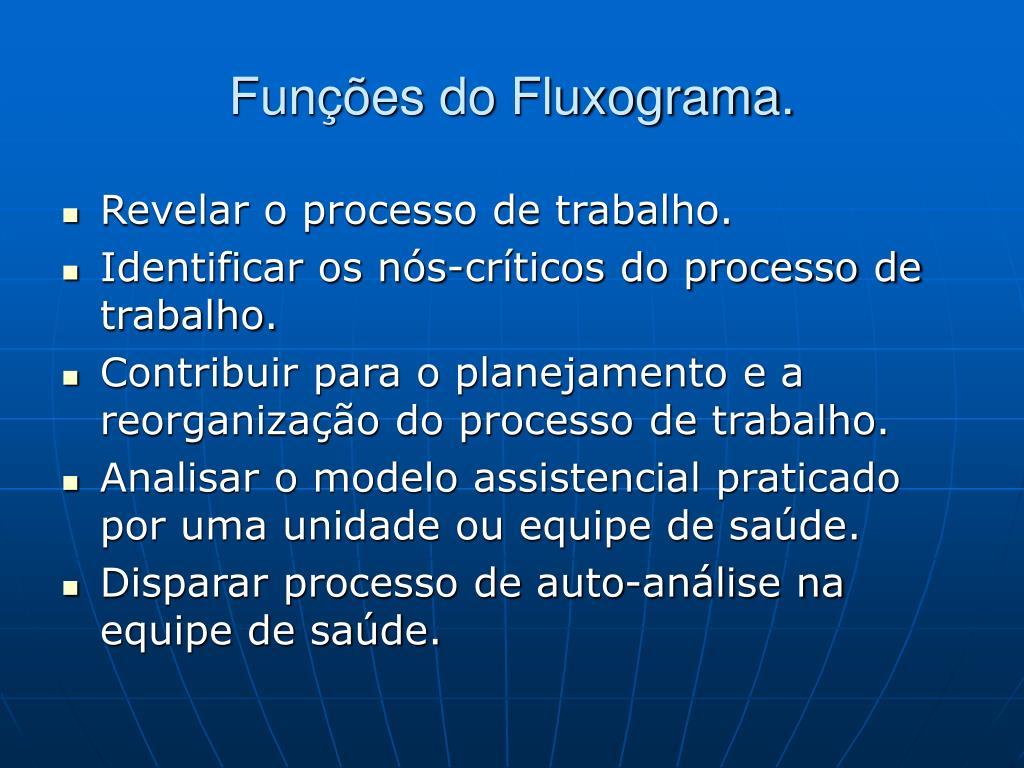 Funções do Fluxograma.