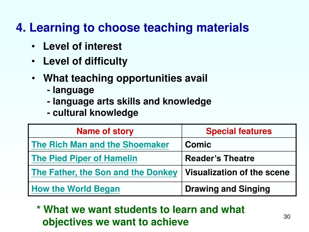 4. Learning to choose teaching materials