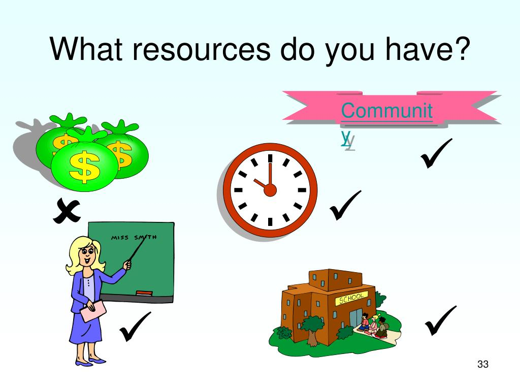 What resources do you have?