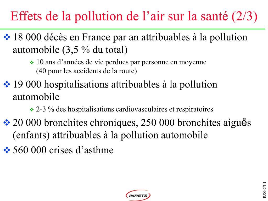 Effets de la pollution de l'air sur la santé (2/3)