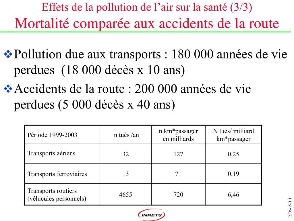 Effets de la pollution de l'air sur la santé (3/3)