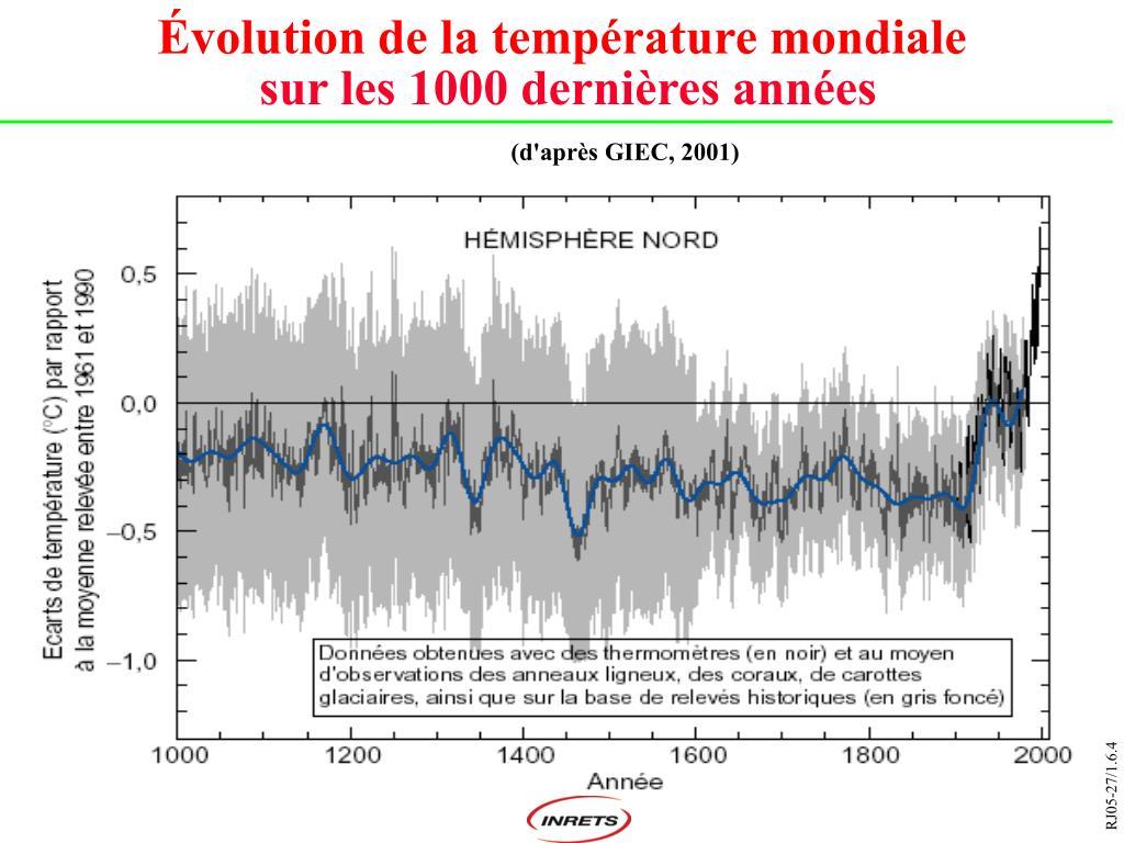 Évolution de la température mondiale