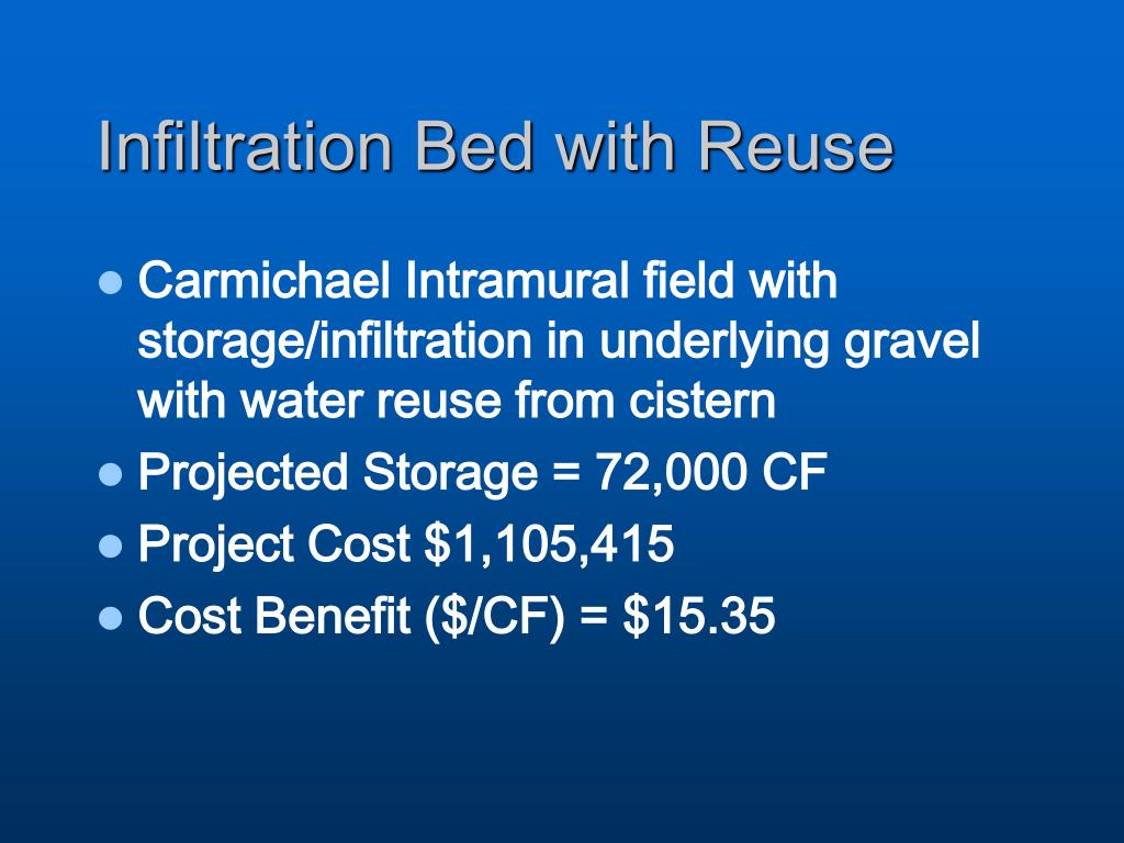 Infiltration Bed with Reuse