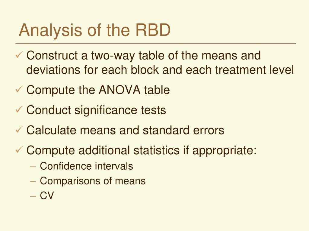 Analysis of the RBD