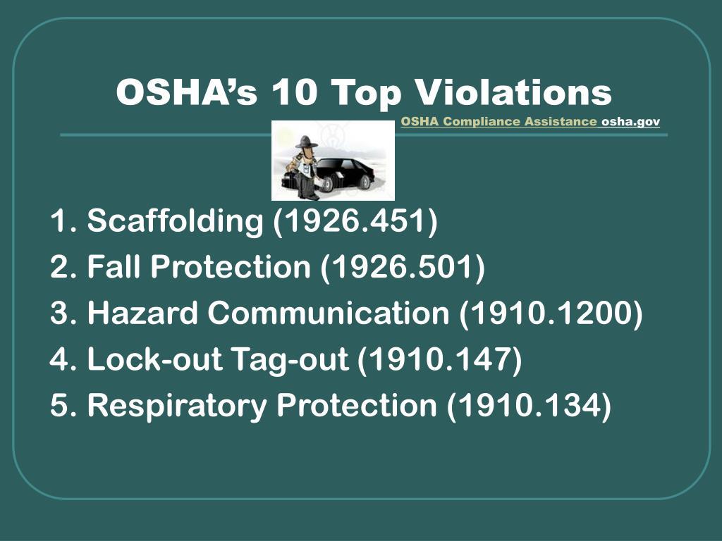 OSHA's 10 Top Violations
