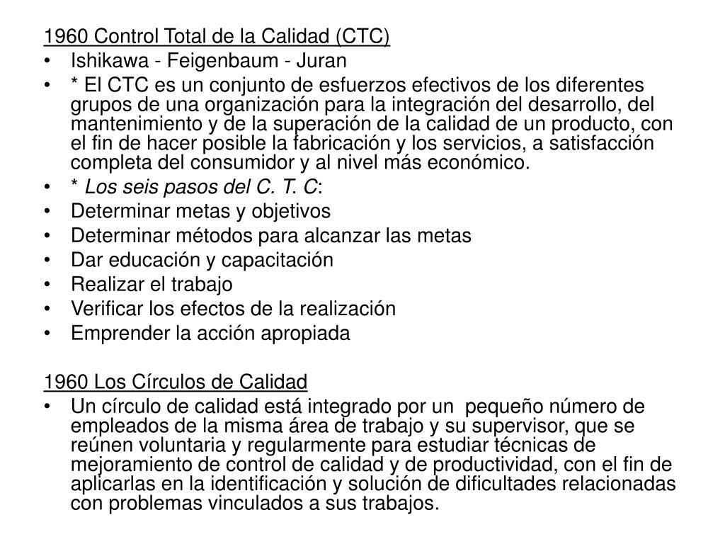 1960 Control Total de la Calidad (CTC)