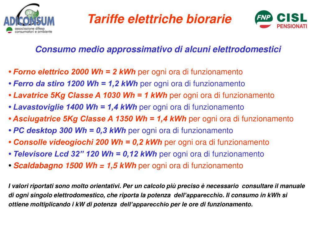 Tariffe elettriche biorarie