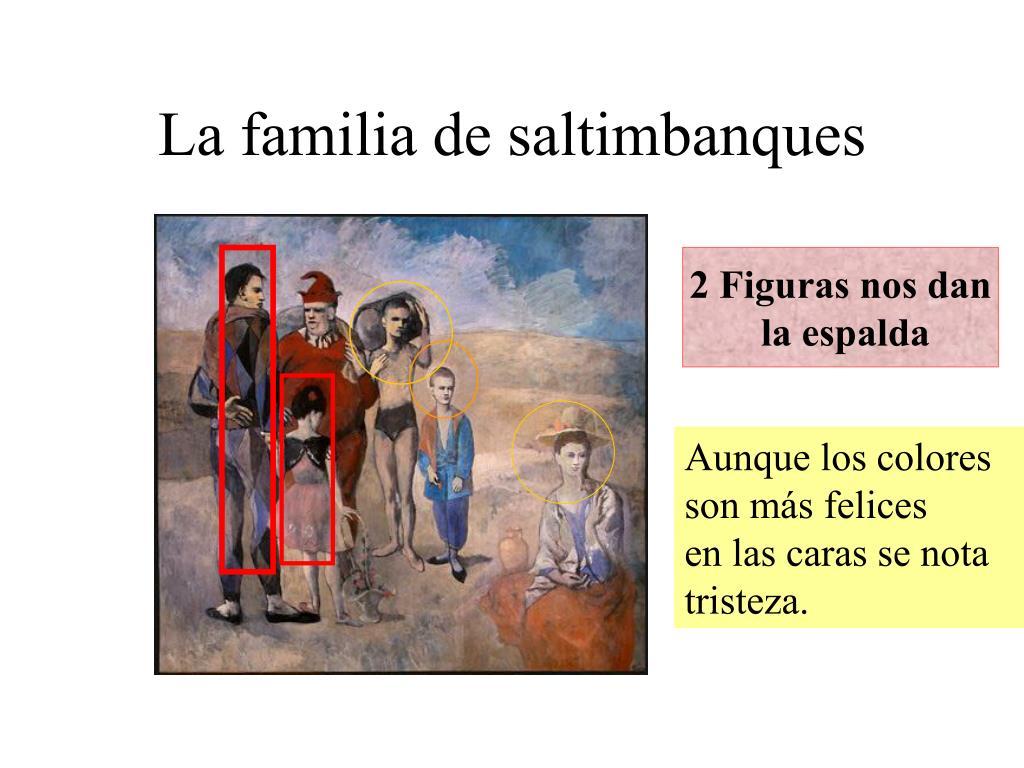 La familia de saltimbanques