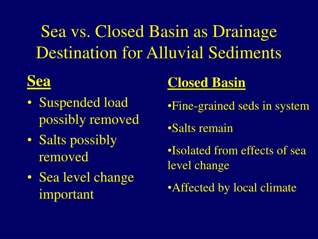 Sea vs. Closed Basin as Drainage Destination for Alluvial Sediments