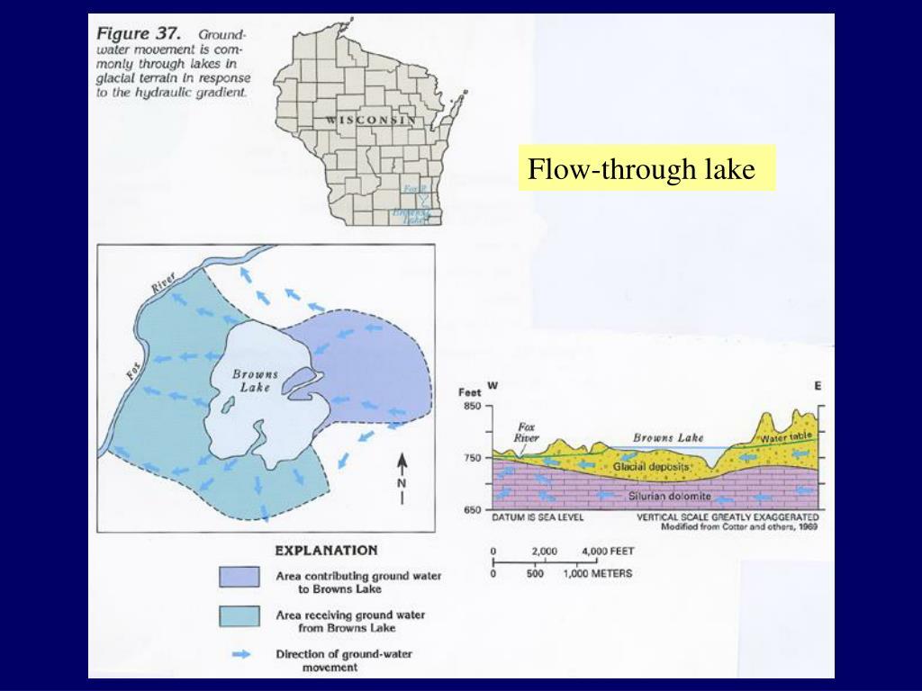 Flow-through lake