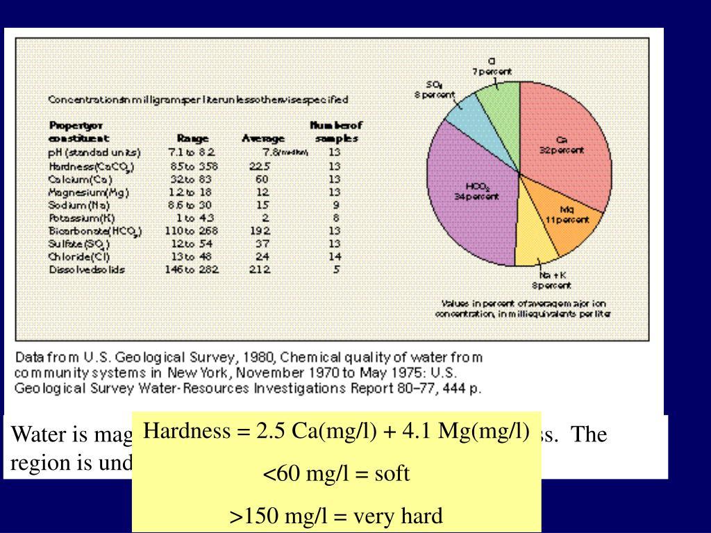 Hardness = 2.5 Ca(mg/l) + 4.1 Mg(mg/l)