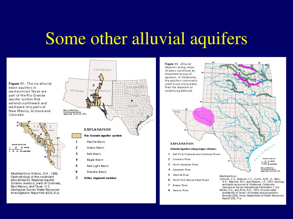 Some other alluvial aquifers