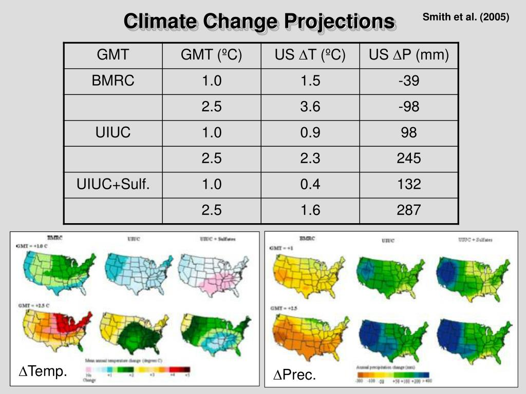 climate change projections List of acronyms bccaq bias correction/constructed analogues with quantile mapping reordering cmip5 coupled model intercomparison project 5 enso el niño-southern oscillation etccdi expert team on climate change detection and indices ghg greenhouse gas hvac heating, ventilation and air.