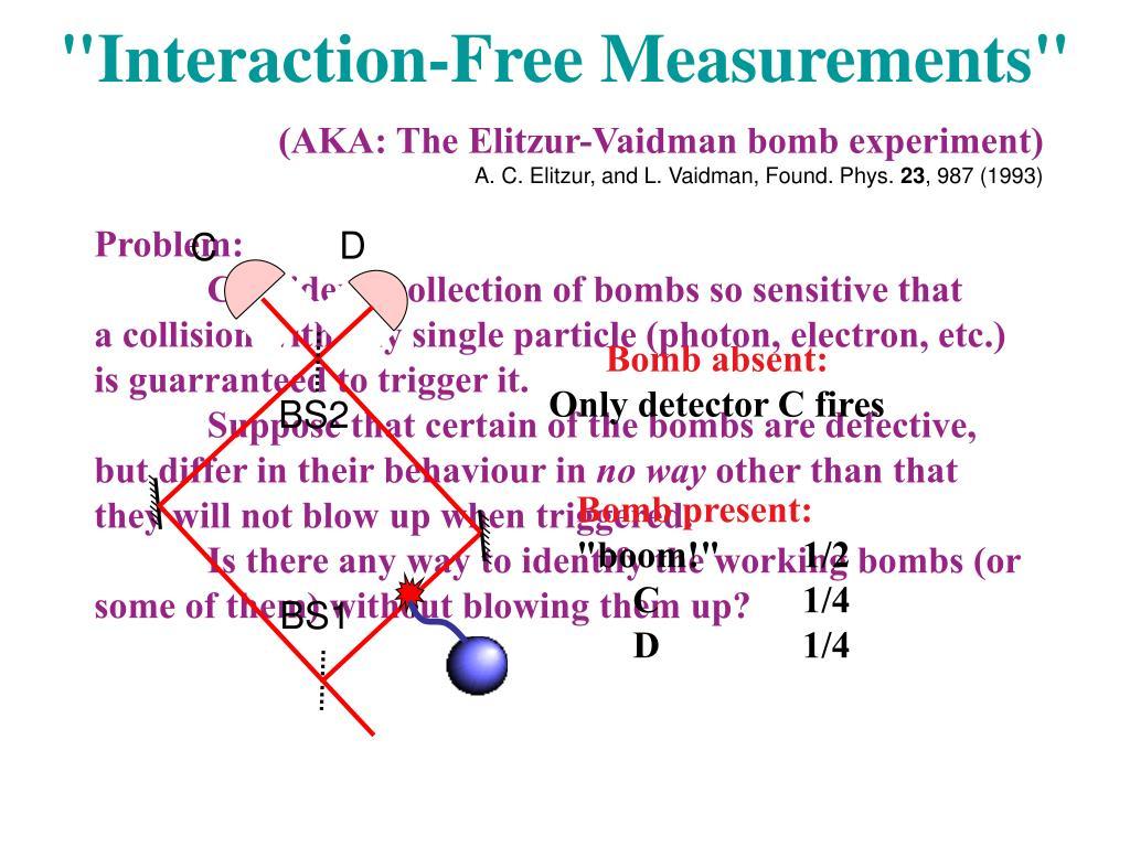 """Interaction-Free Measurements"""