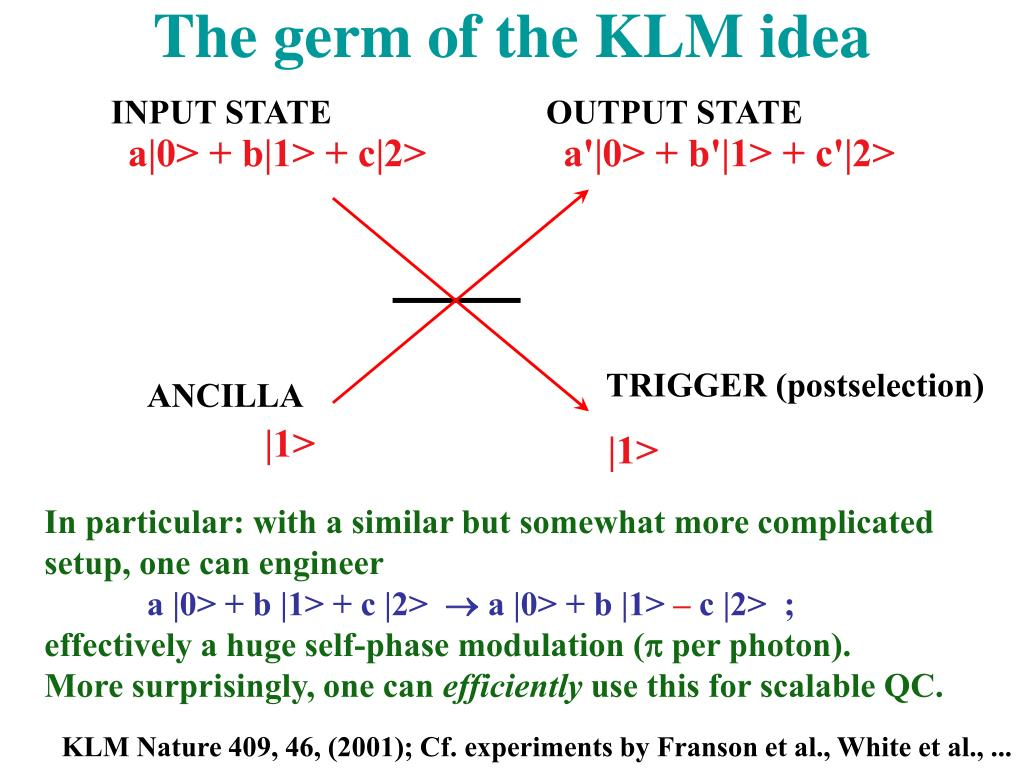 The germ of the KLM idea
