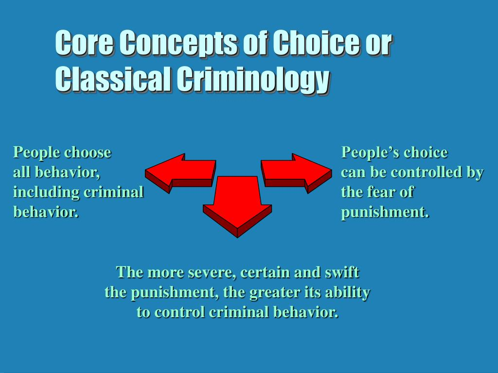 People choose