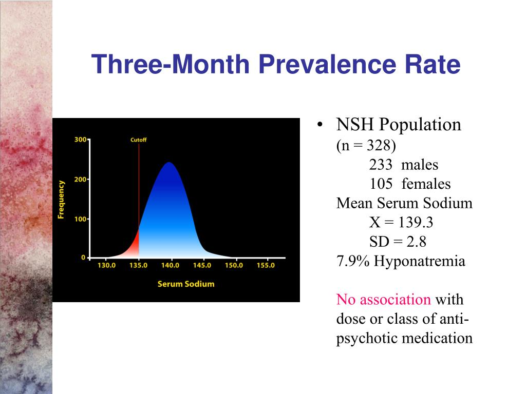 Three-Month Prevalence Rate